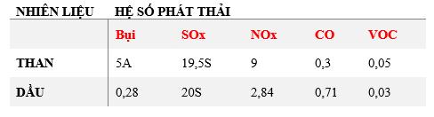 He So Khi Thai Cua Nha May Nhiet Dien