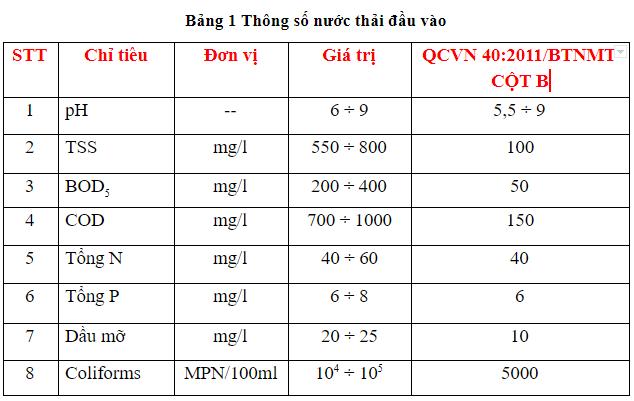 Tinh Chat Nuoc Thai San Xuat Hat Nhua