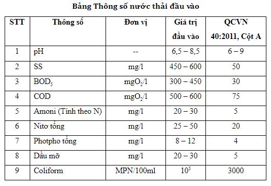 Tinh Chat Nuoc Thai San Xuat Tam Lop Fibro Xi Mang